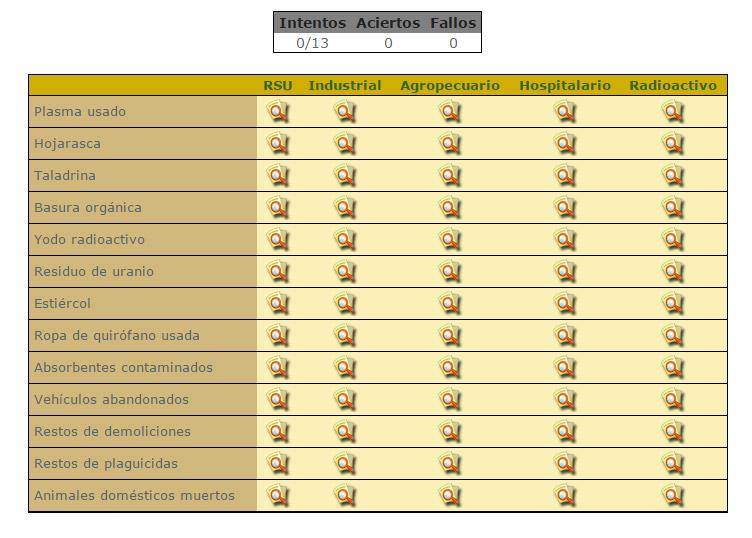 residuos-vertidos-ejercicio1
